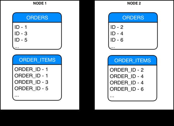 mpp_nodes1