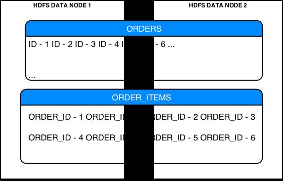 mpp_nodes2